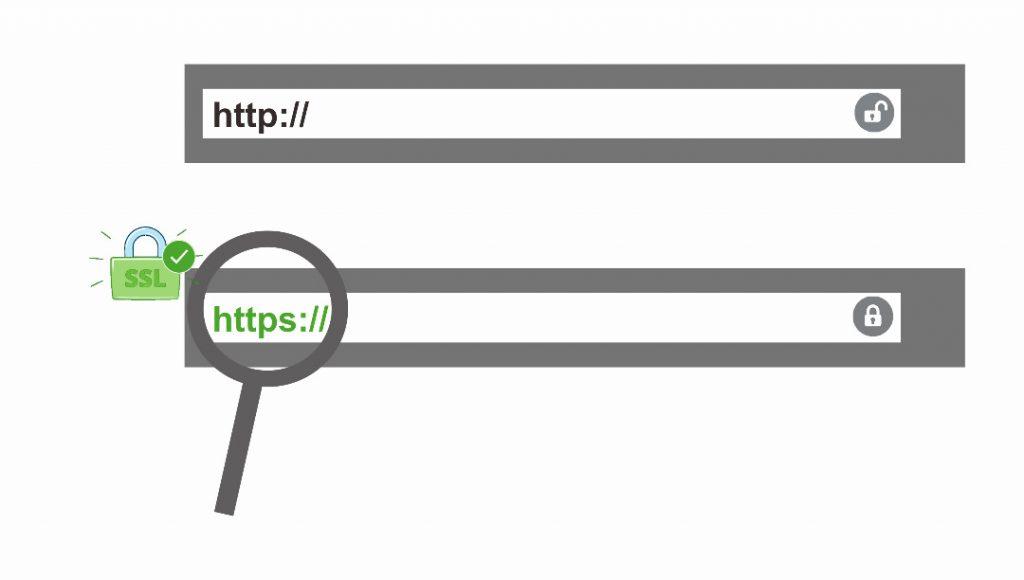 Tingkatkan Keamanan Website Anda dengan SSL